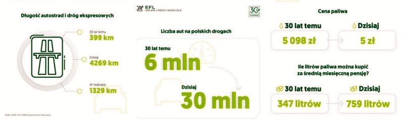 EFL statystyka